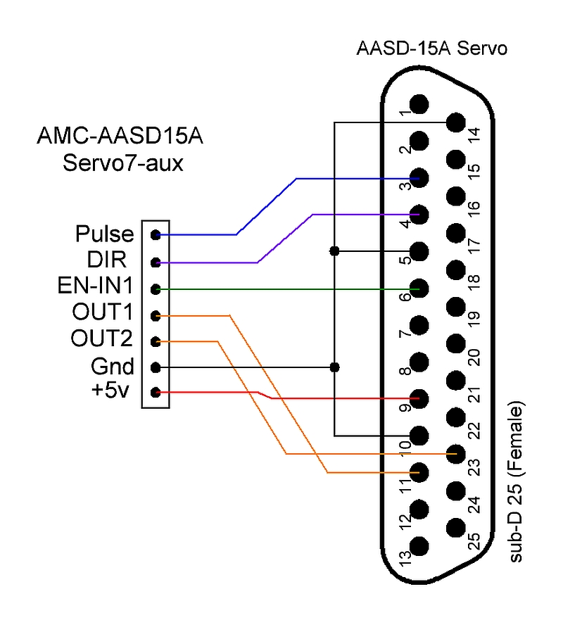 AMC-AASD-15A_Servo7-aux_connections_schematic.jpg