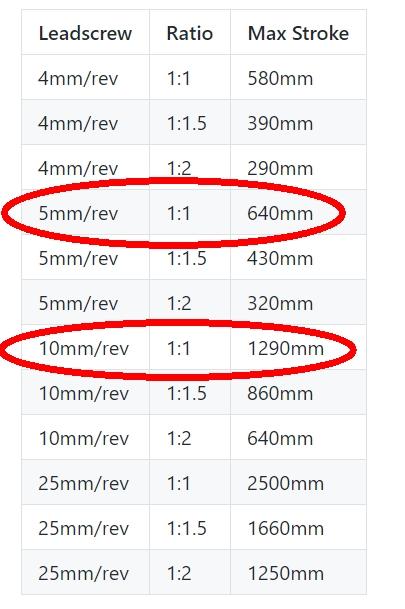 AMC-AASD15A leadscrew-stroke limits.jpg