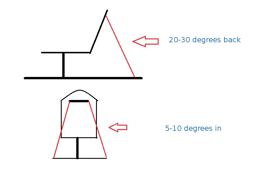 Connecting Rod Angles.jpg