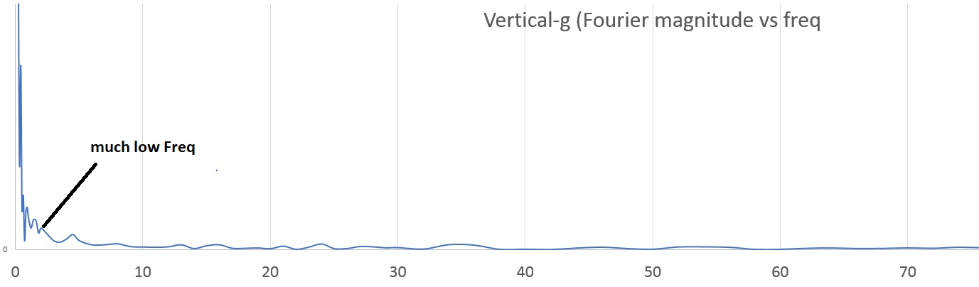 fourier-analysis-vertical-g.jpg