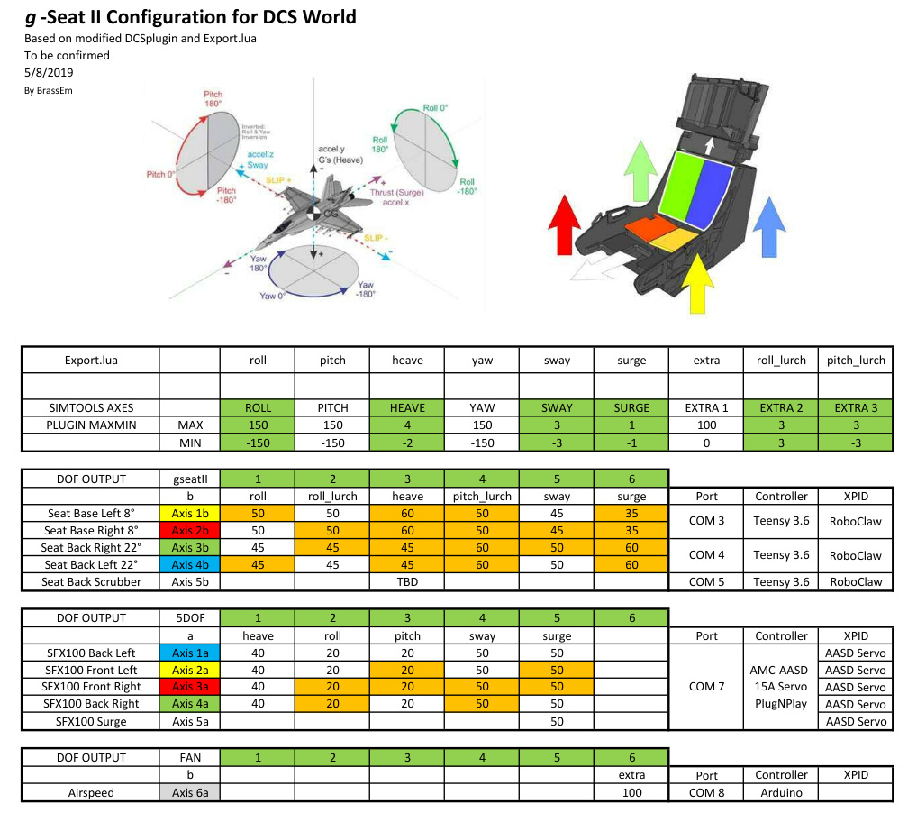 g-Seat-II 20190806a.jpg