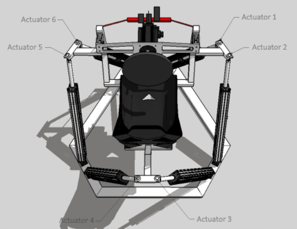 LINEAR HEXAPOD.png