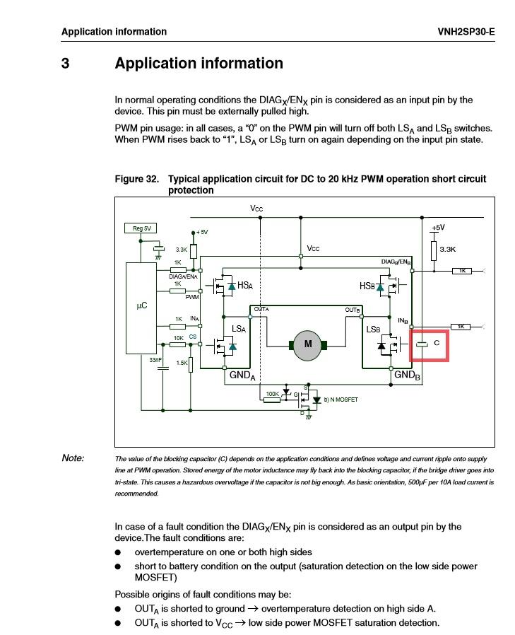 MMs Application Data.jpg