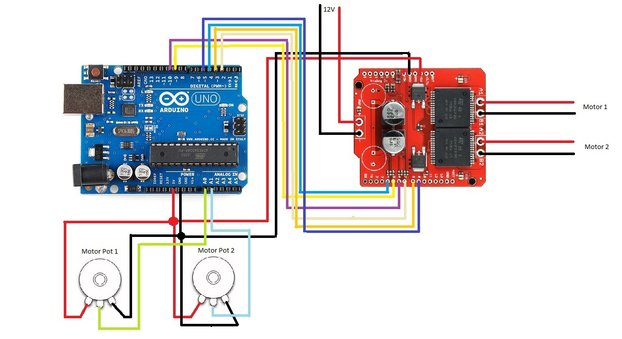 Tutorial smc arduino dof motor driver and windows