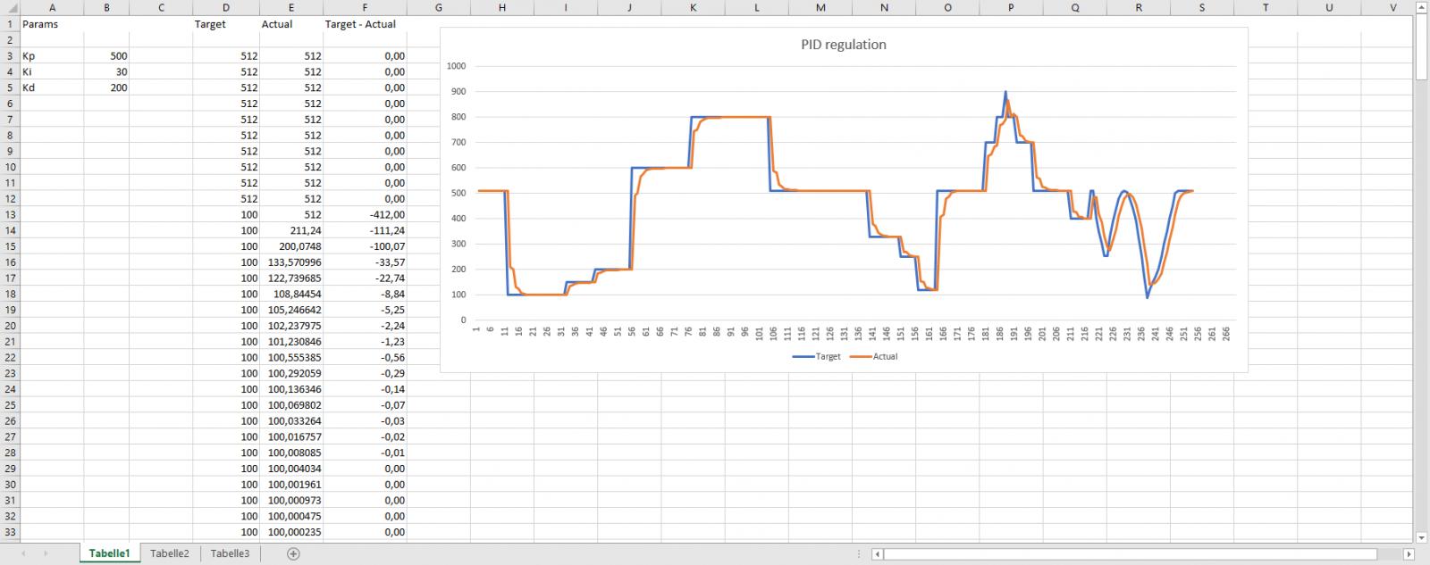 PID_Excel-.png
