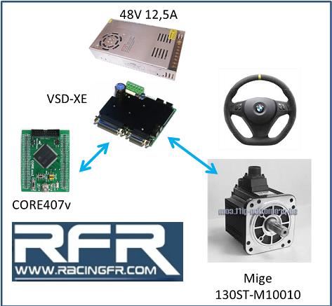 RFR wheel.png