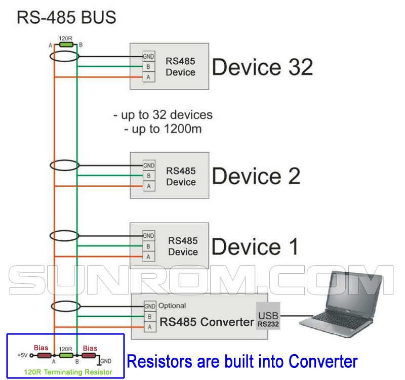rs485 4 wire wiring diagram rs485 cat5 wiring wiring