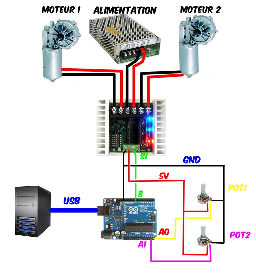 Arduino + Sabertooth