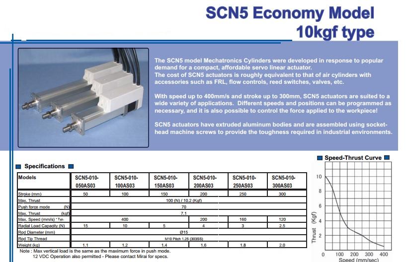 scn5 specs.jpg