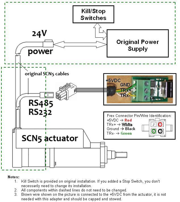 SCN5_X-Sim2_Diagram.JPG