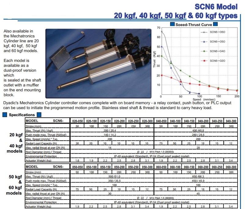 SCN6 SPECS.jpg