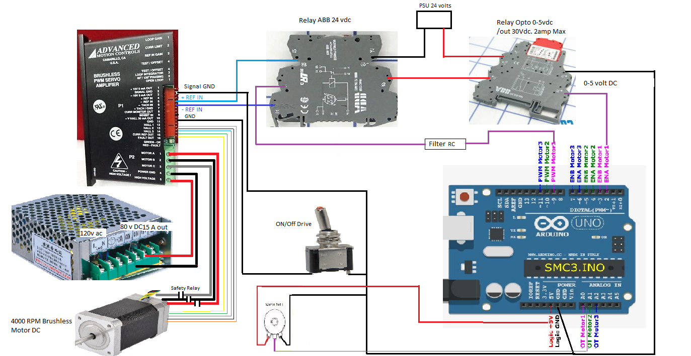 Shema electrique Rig Simulateur 6 DOF.png
