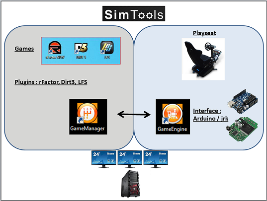 simtools-part1.PNG
