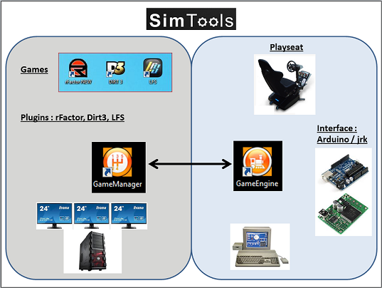 simtools-part2.PNG