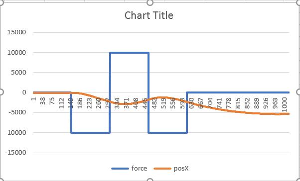 step log 15%.PNG