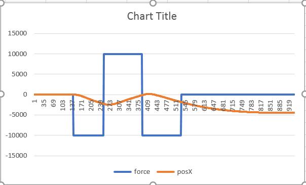 step log 30%.PNG