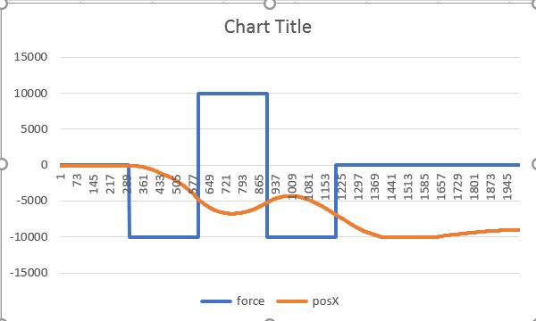 step log dc test 60%.png