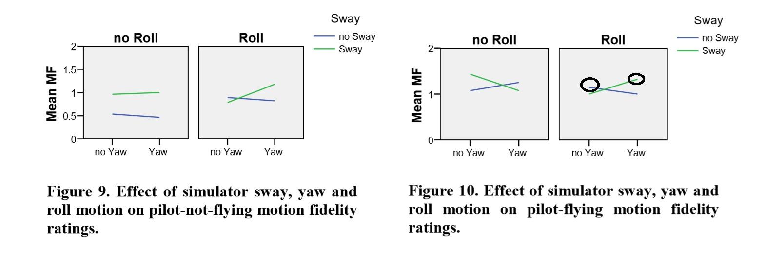 Sway-Yaw-effect.-2.jpg