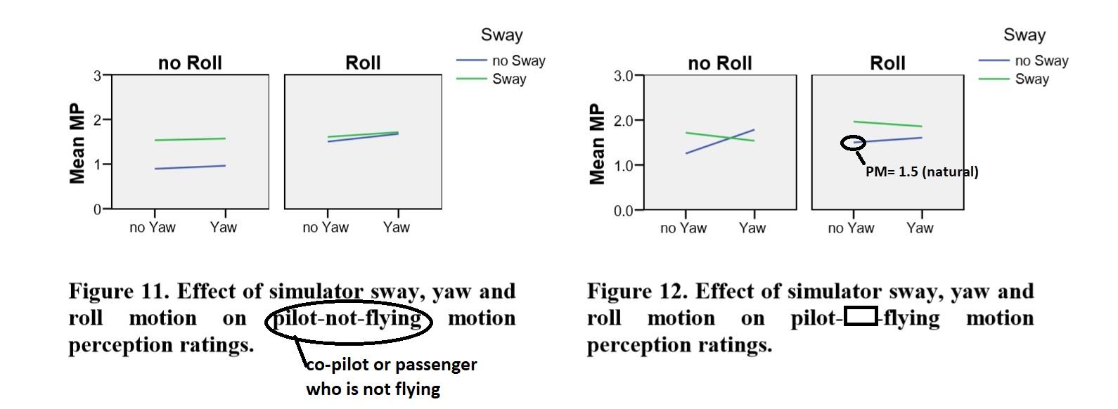 Sway-Yaw-effect.jpg