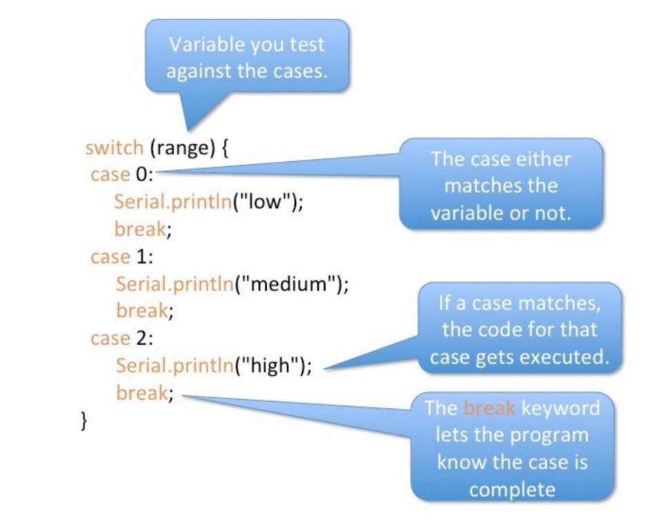 SwitchCaseCodeDiagram.jpg