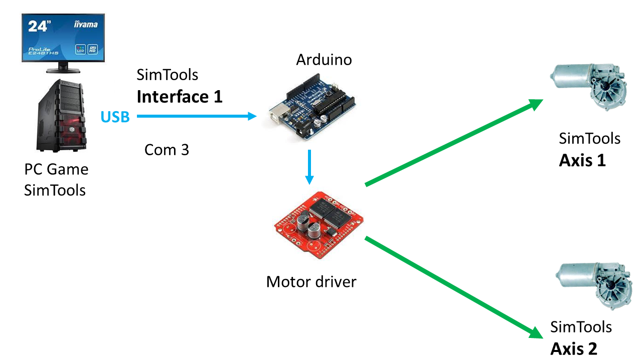 Arduino Projects PDF Download List Feb 2015 Arduino